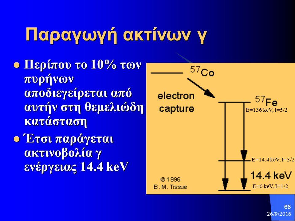 26/9/2016 66 Παραγωγή ακτίνων γ E=136 keV, I=5/2 E=14.4 keV, I=3/2 E=0 keV, I=1/2 Περίπου το 10% των πυρήνων αποδιεγείρεται από αυτήν στη θεμελιώδη κατάσταση Περίπου το 10% των πυρήνων αποδιεγείρεται από αυτήν στη θεμελιώδη κατάσταση Έτσι παράγεται ακτινοβολία γ ενέργειας 14.4 keV Έτσι παράγεται ακτινοβολία γ ενέργειας 14.4 keV