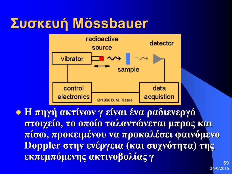26/9/2016 69 Συσκευή Μössbauer Η πηγή ακτίνων γ είναι ένα ραδιενεργό στοιχείο, το οποίο ταλαντώνεται μπρος και πίσω, προκειμένου να προκαλέσει φαινόμενο Doppler στην ενέργεια (και συχνότητα) της εκπεμπόμενης ακτινοβολίας γ Η πηγή ακτίνων γ είναι ένα ραδιενεργό στοιχείο, το οποίο ταλαντώνεται μπρος και πίσω, προκειμένου να προκαλέσει φαινόμενο Doppler στην ενέργεια (και συχνότητα) της εκπεμπόμενης ακτινοβολίας γ