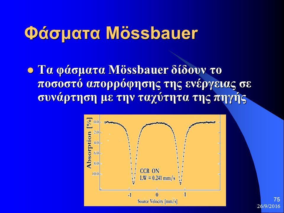 26/9/2016 75 Φάσματα Mössbauer Τα φάσματα Mössbauer δίδουν το ποσοστό απορρόφησης της ενέργειας σε συνάρτηση με την ταχύτητα της πηγής Τα φάσματα Mössbauer δίδουν το ποσοστό απορρόφησης της ενέργειας σε συνάρτηση με την ταχύτητα της πηγής