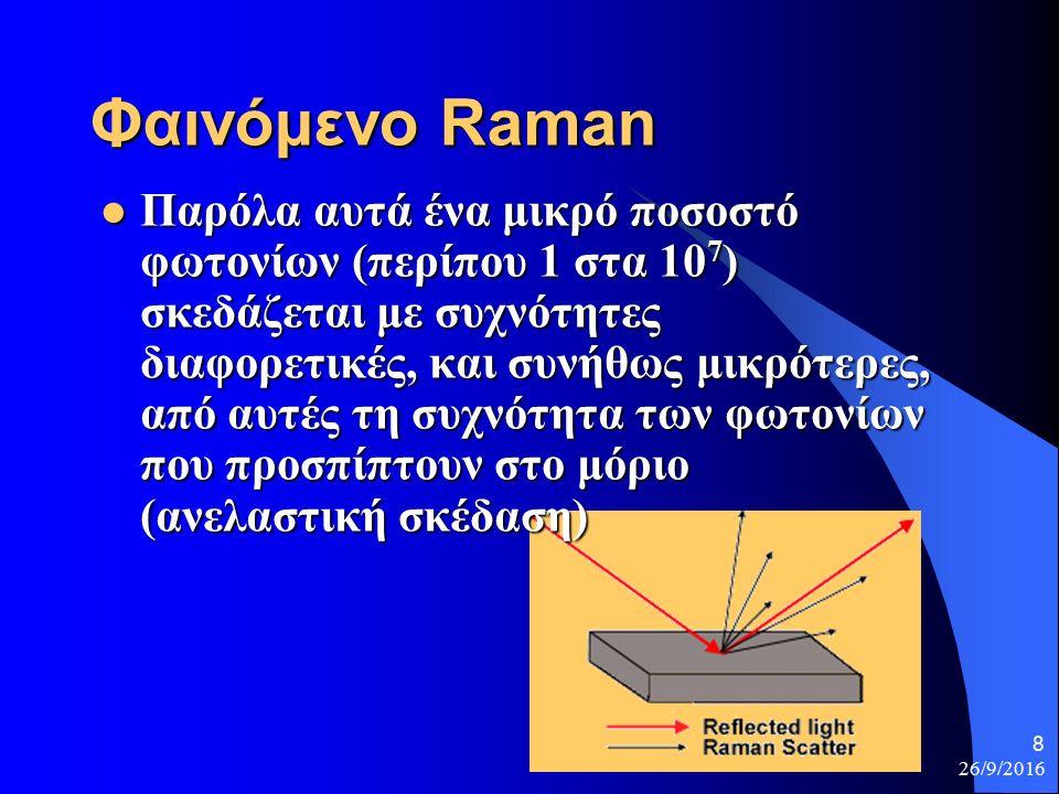 26/9/2016 8 Φαινόμενο Raman Παρόλα αυτά ένα μικρό ποσοστό φωτονίων (περίπου 1 στα 10 7 ) σκεδάζεται με συχνότητες διαφορετικές, και συνήθως μικρότερες, από αυτές τη συχνότητα των φωτονίων που προσπίπτουν στο μόριο (ανελαστική σκέδαση) Παρόλα αυτά ένα μικρό ποσοστό φωτονίων (περίπου 1 στα 10 7 ) σκεδάζεται με συχνότητες διαφορετικές, και συνήθως μικρότερες, από αυτές τη συχνότητα των φωτονίων που προσπίπτουν στο μόριο (ανελαστική σκέδαση)