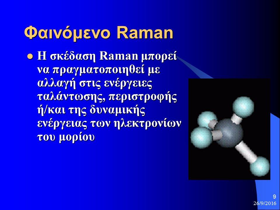 26/9/2016 9 Φαινόμενο Raman Η σκέδαση Raman μπορεί να πραγματοποιηθεί με αλλαγή στις ενέργειες ταλάντωσης, περιστροφής ή/και της δυναμικής ενέργειας των ηλεκτρονίων του μορίου Η σκέδαση Raman μπορεί να πραγματοποιηθεί με αλλαγή στις ενέργειες ταλάντωσης, περιστροφής ή/και της δυναμικής ενέργειας των ηλεκτρονίων του μορίου