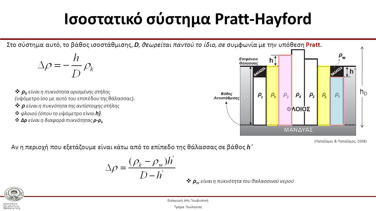 Αριστοτέλειο Πανεπιστήμιο Θεσσαλονίκης Εισαγωγή στη Γεωφυσική Τμήμα Γεωλογίας Αν η περιοχή που εξετάζουμε είναι κάτω από το επίπεδο της θάλασσας σε βάθος h΄  ρ w είναι η πυκνότητα του θαλασσινού νερού hDhD  ρ k είναι η πυκνότητα ορισμένης στήλης (υψόμετρο ίσο με αυτό του επιπέδου της θάλασσας).