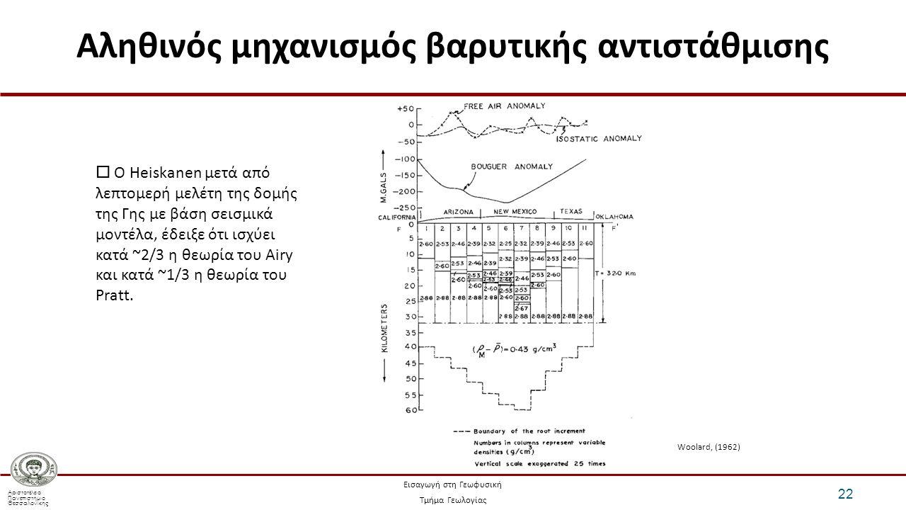 Αριστοτέλειο Πανεπιστήμιο Θεσσαλονίκης Εισαγωγή στη Γεωφυσική Τμήμα Γεωλογίας 22 Woolard, (1962)  O Heiskanen μετά από λεπτομερή μελέτη της δομής της Γης με βάση σεισμικά μοντέλα, έδειξε ότι ισχύει κατά ~2/3 η θεωρία του Airy και κατά ~1/3 η θεωρία του Pratt.