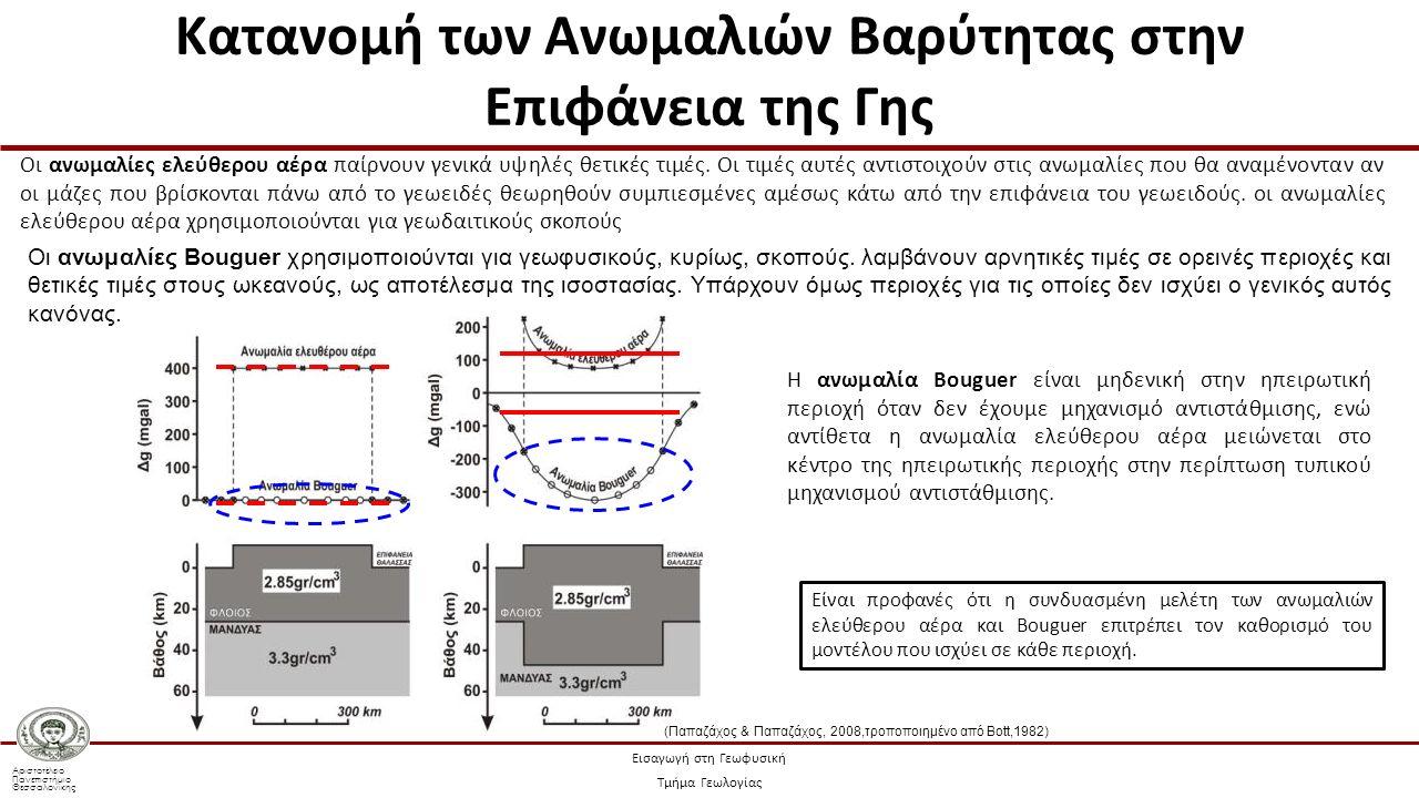 Αριστοτέλειο Πανεπιστήμιο Θεσσαλονίκης Εισαγωγή στη Γεωφυσική Τμήμα Γεωλογίας Οι ανωμαλίες ελεύθερου αέρα παίρνουν γενικά υψηλές θετικές τιμές.