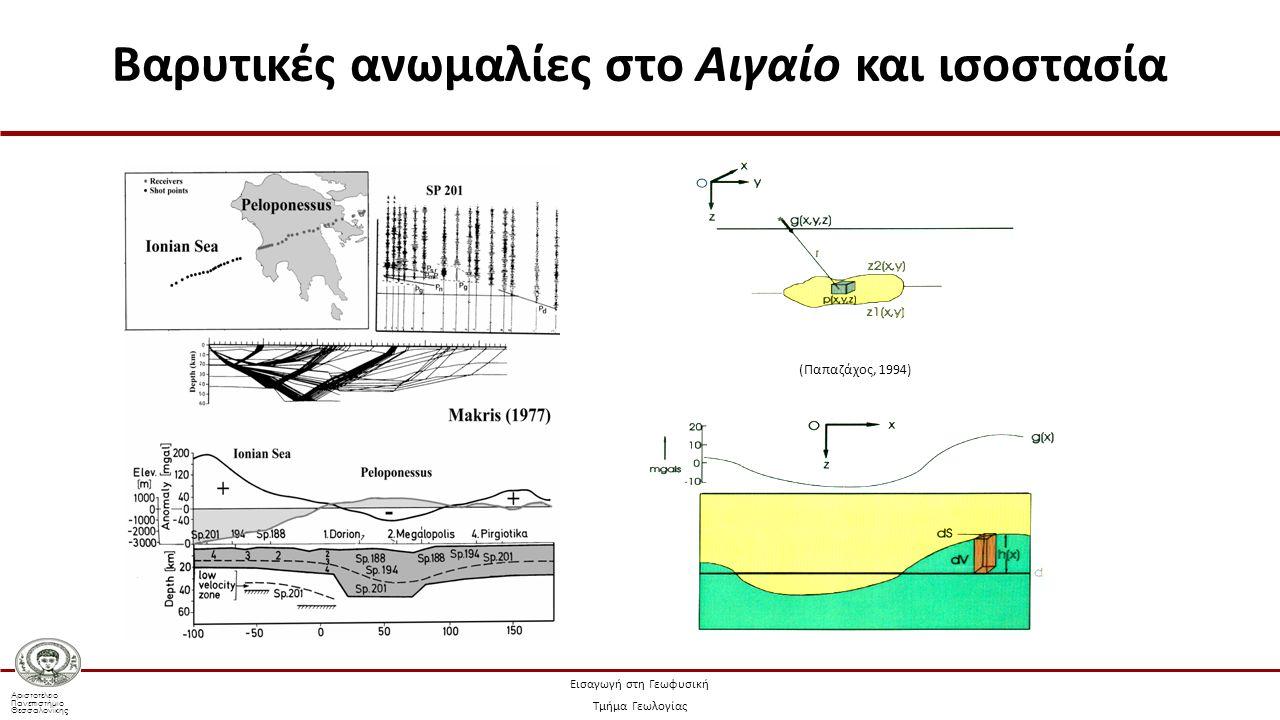 Αριστοτέλειο Πανεπιστήμιο Θεσσαλονίκης Εισαγωγή στη Γεωφυσική Τμήμα Γεωλογίας Βαρυτικές ανωμαλίες στο Αιγαίο και ισοστασία (Παπαζάχος, 1994)