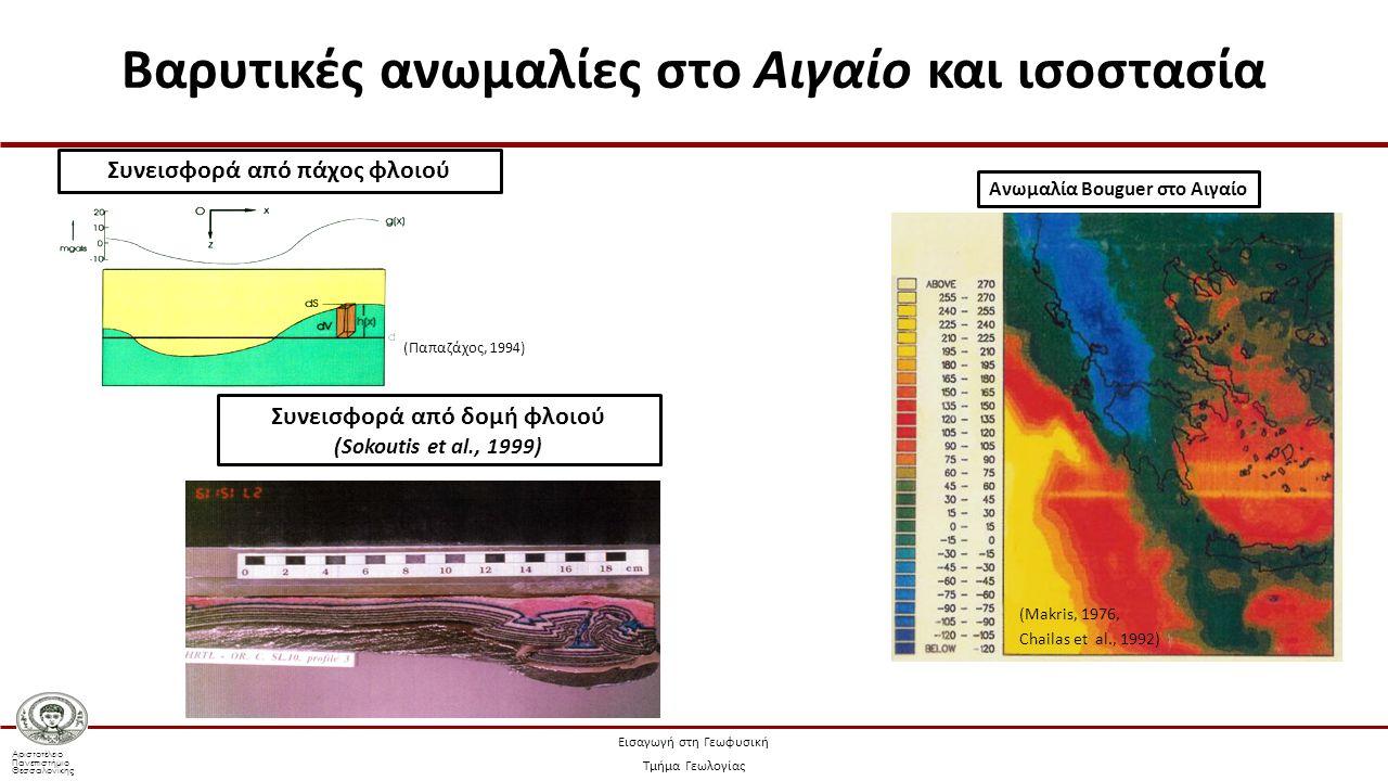 Αριστοτέλειο Πανεπιστήμιο Θεσσαλονίκης Εισαγωγή στη Γεωφυσική Τμήμα Γεωλογίας Συνεισφορά από πάχος φλοιού Συνεισφορά από δομή φλοιού (Sokoutis et al., 1999) Ανωμαλία Bouguer στο Αιγαίο Βαρυτικές ανωμαλίες στο Αιγαίο και ισοστασία (Makris, 1976, Chailas et al., 1992) (Παπαζάχος, 1994)