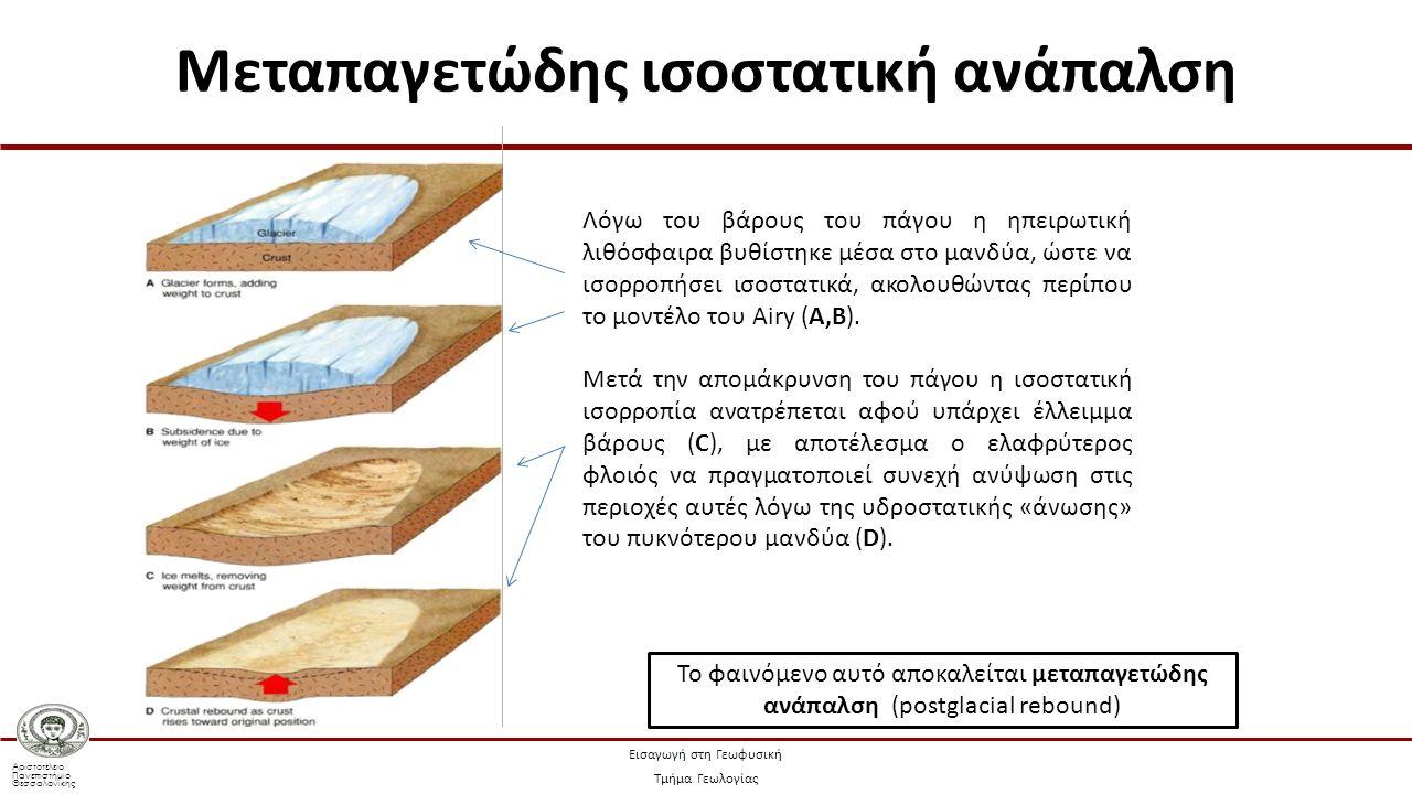 Αριστοτέλειο Πανεπιστήμιο Θεσσαλονίκης Εισαγωγή στη Γεωφυσική Τμήμα Γεωλογίας Λόγω του βάρους του πάγου η ηπειρωτική λιθόσφαιρα βυθίστηκε μέσα στο μανδύα, ώστε να ισορροπήσει ισοστατικά, ακολουθώντας περίπου το μοντέλο του Airy (Α,Β).