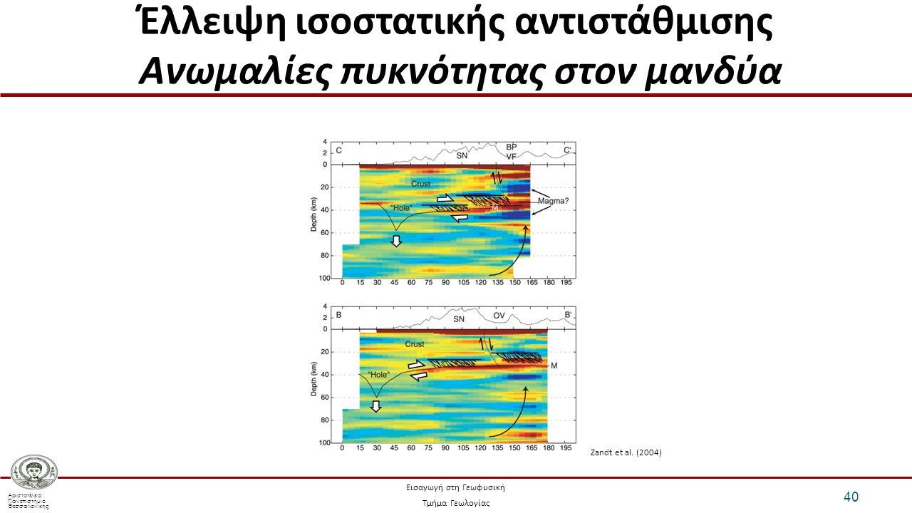 Αριστοτέλειο Πανεπιστήμιο Θεσσαλονίκης Εισαγωγή στη Γεωφυσική Τμήμα Γεωλογίας Έλλειψη ισοστατικής αντιστάθμισης Ανωμαλίες πυκνότητας στον μανδύα 40 Zandt et al.
