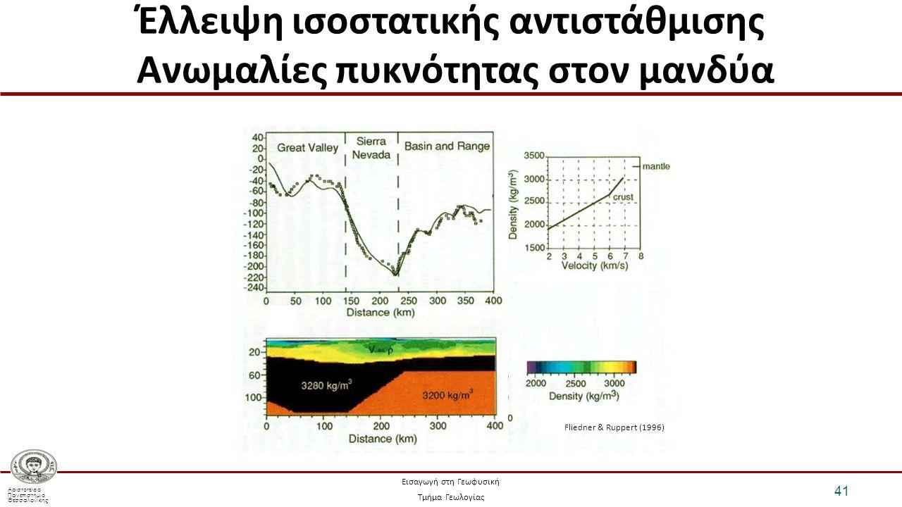 Αριστοτέλειο Πανεπιστήμιο Θεσσαλονίκης Εισαγωγή στη Γεωφυσική Τμήμα Γεωλογίας 41 Fliedner & Ruppert (1996) Έλλειψη ισοστατικής αντιστάθμισης Ανωμαλίες πυκνότητας στον μανδύα