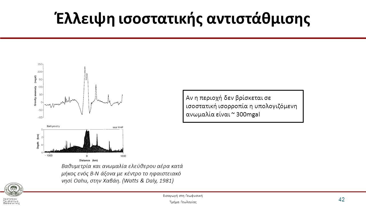 Αριστοτέλειο Πανεπιστήμιο Θεσσαλονίκης Εισαγωγή στη Γεωφυσική Τμήμα Γεωλογίας Έλλειψη ισοστατικής αντιστάθμισης 42 Βαθυμετρία και ανωμαλία ελεύθερου αέρα κατά μήκος ενός Β-Ν άξονα με κέντρο το ηφαιστειακό νησί Oahu, στην Χαβάη.
