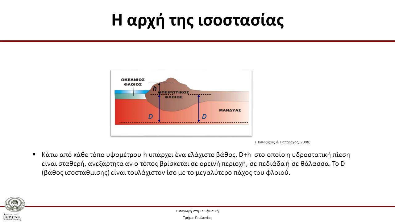 Αριστοτέλειο Πανεπιστήμιο Θεσσαλονίκης Εισαγωγή στη Γεωφυσική Τμήμα Γεωλογίας Η αρχή της ισοστασίας  Κάτω από κάθε τόπο υψομέτρου h υπάρχει ένα ελάχιστο βάθος, D+h στο οποίο η υδροστατική πίεση είναι σταθερή, ανεξάρτητα αν ο τόπος βρίσκεται σε ορεινή περιοχή, σε πεδιάδα ή σε θάλασσα.