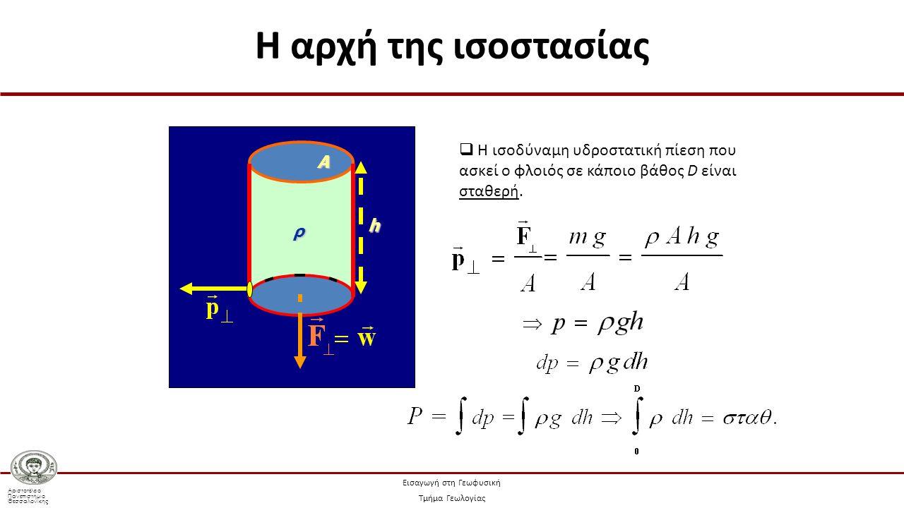 Αριστοτέλειο Πανεπιστήμιο Θεσσαλονίκης Εισαγωγή στη Γεωφυσική Τμήμα Γεωλογίας Η αρχή της ισοστασίας  Η ισοδύναμη υδροστατική πίεση που ασκεί ο φλοιός σε κάποιο βάθος D είναι σταθερή.