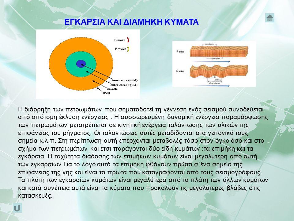 Η διάρρηξη των πετρωμάτων που σηματοδοτεί τη γέννεση ενός σεισμού συνοδεύεται από απότομη έκλυση ενέργειας.