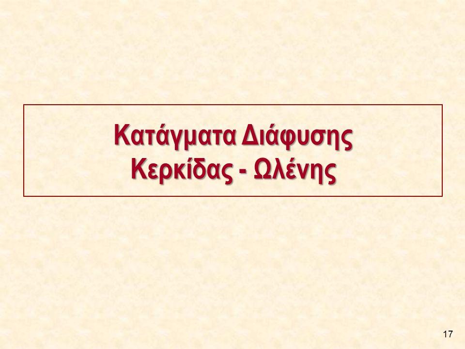Κατάγματα Διάφυσης Κερκίδας - Ωλένης 17