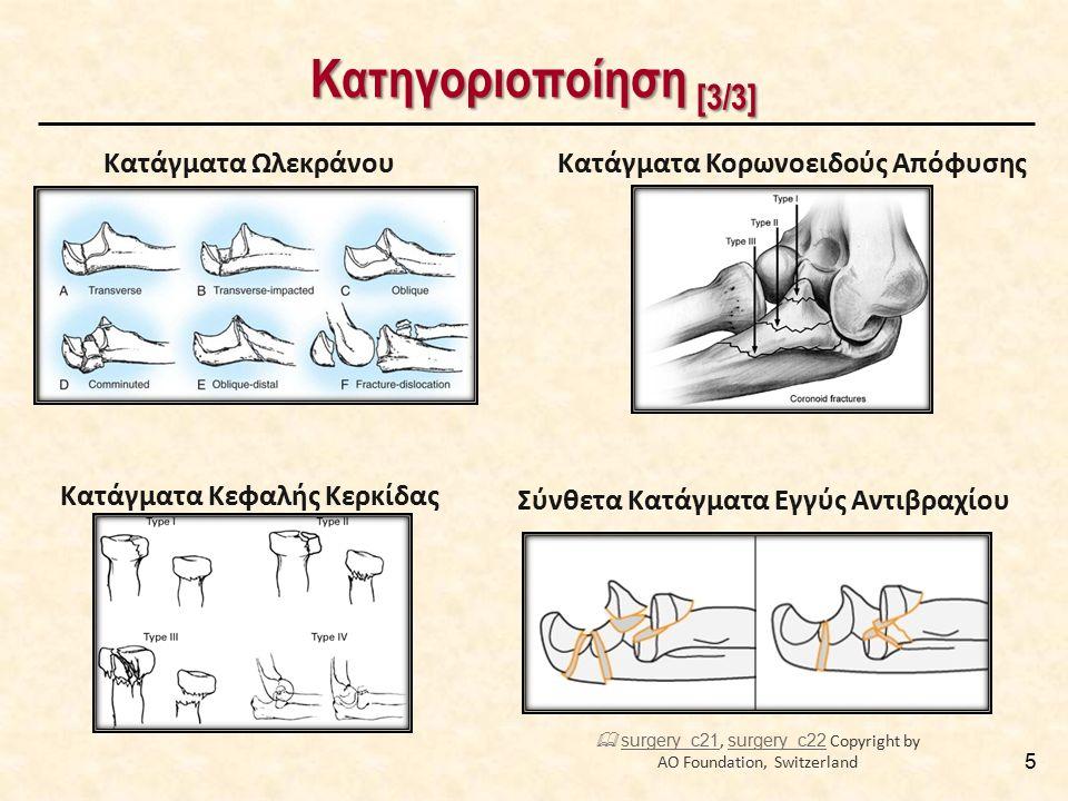 Κατάγματα Εγγύς Αντιβραχίου Επισημάνσεις [6/6]  Κατά την περίοδο της μερικής προστασίας, συνιστάται να αποφεύγονται:  Η παθητική κινητοποίηση της άρθρωσης του αγκώνα,  Οι ασκήσεις αντίστασης, γιατί η μηχανική αντοχή του οστού είναι µειωµένη λόγω της πρόσφατης πώρωσης,  Η εφαρμογή δύναμης με φορά βλαισότητας, προκειμένου να αποτραπεί η καταπόνηση της κεφαλής της κερκίδας.