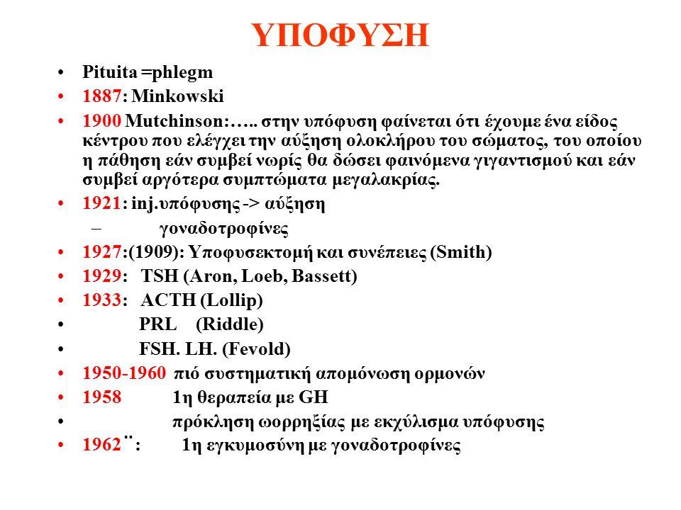 ΥΠΟΦΥΣΗ Pituita =phlegm 1887: Minkowski 1900 Mutchinson:…..