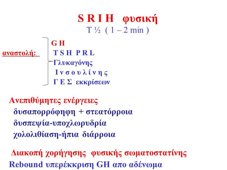 S R I H φυσική Τ ½ ( 1 – 2 min ) G H αναστολή: T S H P R L Γλυκαγόνης Ι ν σ ο υ λ ί ν η ς Γ Ε Σ εκκρίσεων Ανεπιθύμητες ενέργειες δυσαπορρόφηφη + στεατόρροια δυσπεψία-υποχλωρυδρία χολολιθίαση-ήπια διάρροια Διακοπή χορήγησης φυσικής σωματοστατίνης Rebound υπερέκκριση GH απο αδένωμα