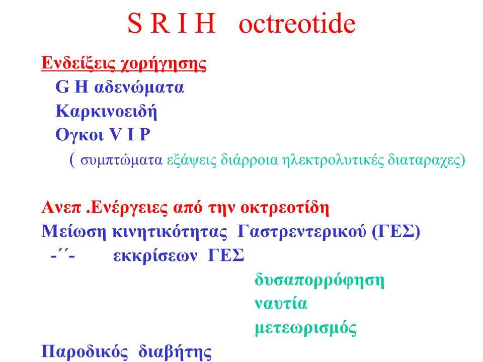 S R I H octreotide Eνδείξεις χορήγησης G H αδενώματα Καρκινοειδή Ογκοι V I P ( συμπτώματα εξάψεις διάρροια ηλεκτρολυτικές διαταραχες) Ανεπ.Ενέργειες από την οκτρεοτίδη Μείωση κινητικότητας Γαστρεντερικού (ΓΕΣ) -΄΄- εκκρίσεων ΓΕΣ δυσαπορρόφηση ναυτία μετεωρισμός Παροδικός διαβήτης