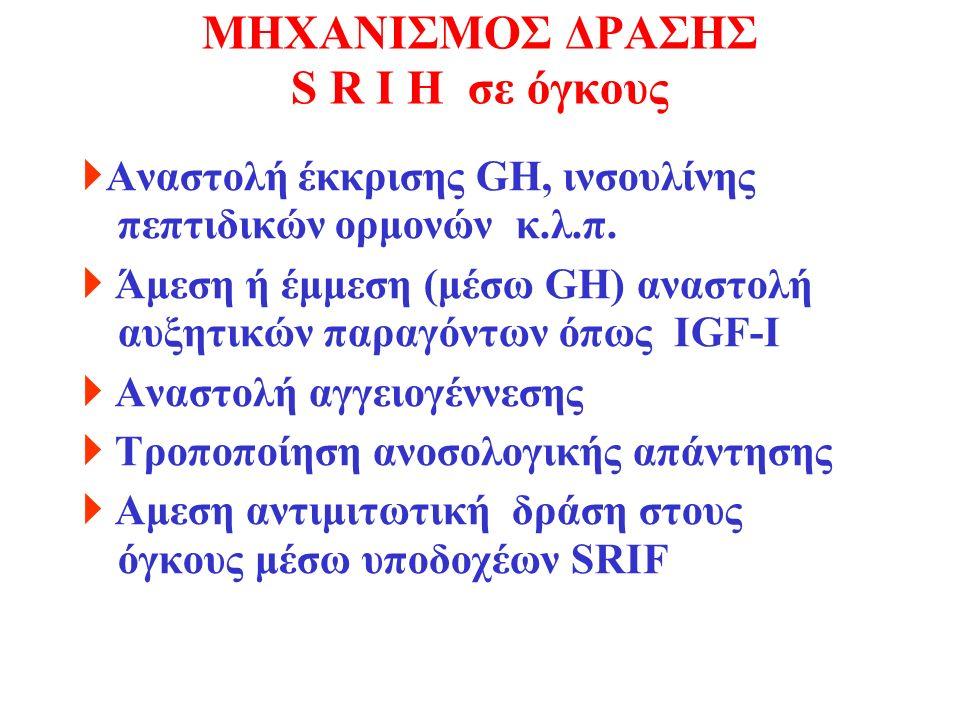 ΜΗΧΑΝΙΣΜΟΣ ΔΡΑΣHΣ S R I Η σε όγκους  Αναστολή έκκρισης GH, ινσουλίνης πεπτιδικών ορμονών κ.λ.π.