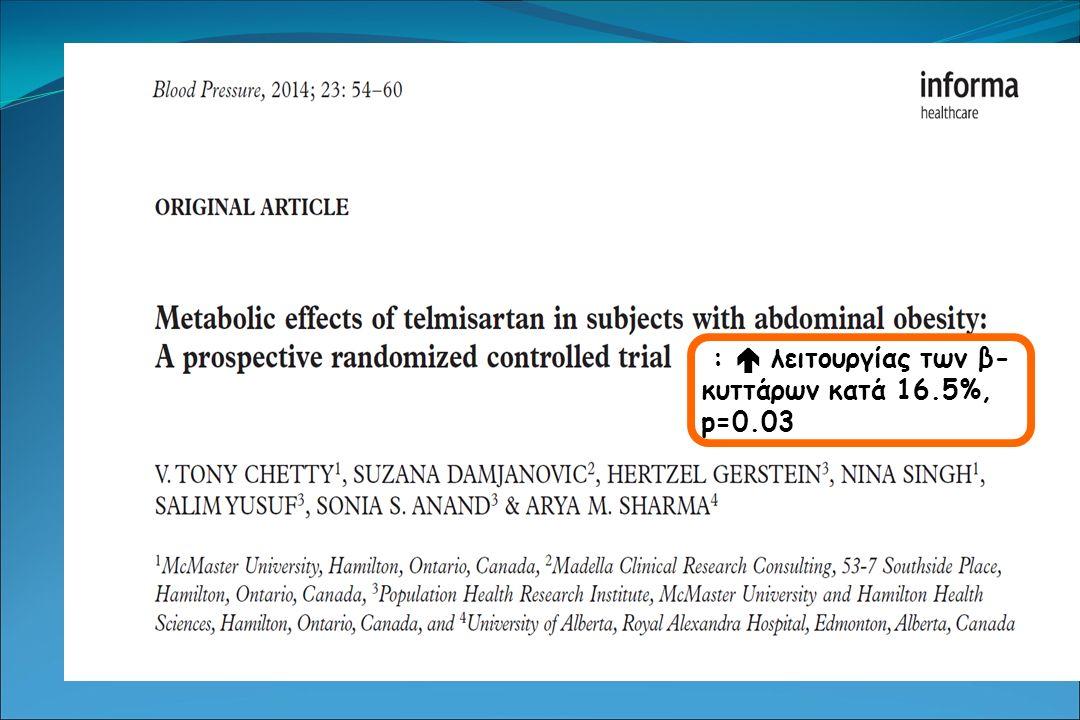 :  λειτουργίας των β- κυττάρων κατά 16.5%, p=0.03