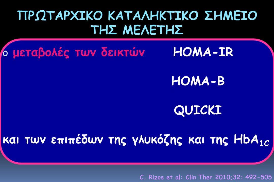 ΠΡΩΤΑΡΧΙΚΟ ΚΑΤΑΛΗΚΤΙΚΟ ΣΗΜΕΙΟ ΤΗΣ ΜΕΛΕΤΗΣ o μεταβολές των δεικτώνHOMA-IR HOMA-B QUICKI και των επιπέδων της γλυκόζης και της HbA 1C C.
