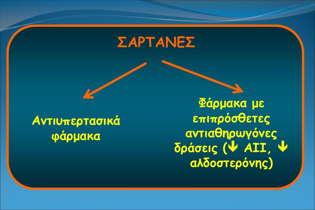 ΣΑΡΤΑΝΕΣ Αντιυπερτασικά φάρμακα Φάρμακα με επιπρόσθετες αντιαθηρωγόνες δράσεις (  ΑΙΙ,  αλδοστερόνης)