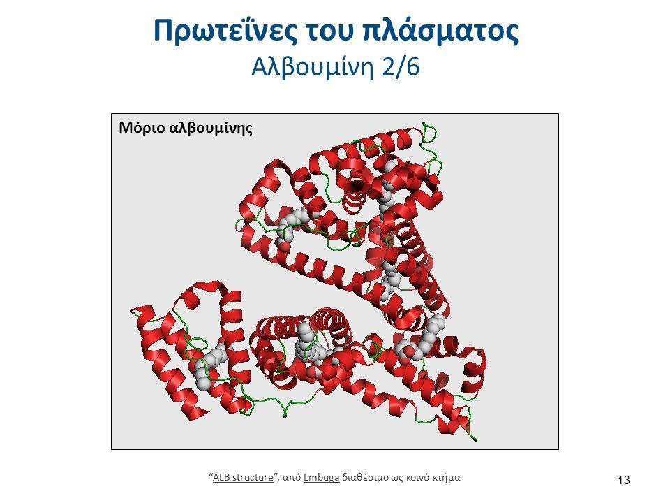 Πρωτεΐνες του πλάσματος Αλβουμίνη 2/6 13 ALB structure , από Lmbuga διαθέσιμο ως κοινό κτήμαALB structureLmbuga Μόριο αλβουμίνης