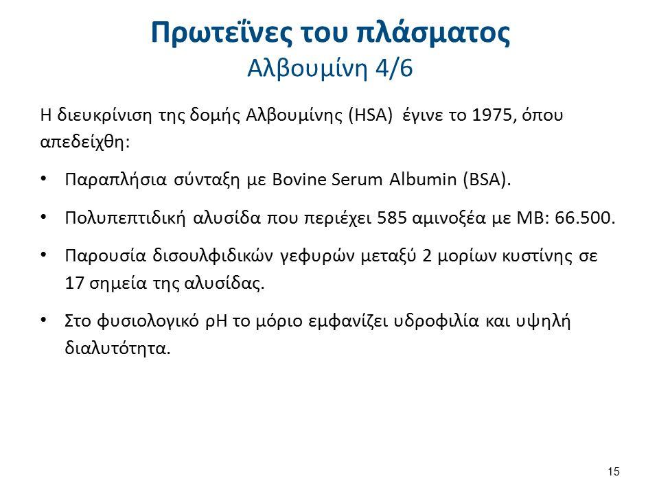 Πρωτεΐνες του πλάσματος Αλβουμίνη 4/6 Η διευκρίνιση της δομής Αλβουμίνης (HSA) έγινε το 1975, όπου απεδείχθη: Παραπλήσια σύνταξη με Bovine Serum Albumin (BSA).