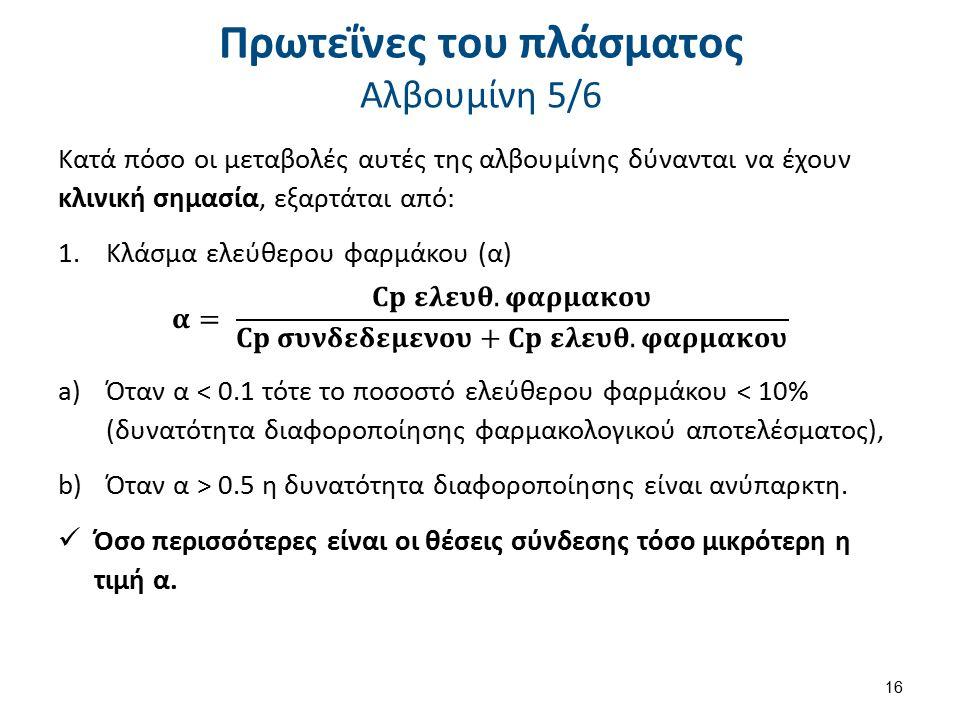 Πρωτεΐνες του πλάσματος Αλβουμίνη 5/6 16