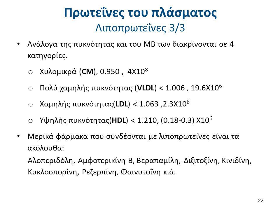 Πρωτεΐνες του πλάσματος Λιποπρωτεΐνες 3/3 22 Ανάλογα της πυκνότητας και του ΜΒ των διακρίνονται σε 4 κατηγορίες.