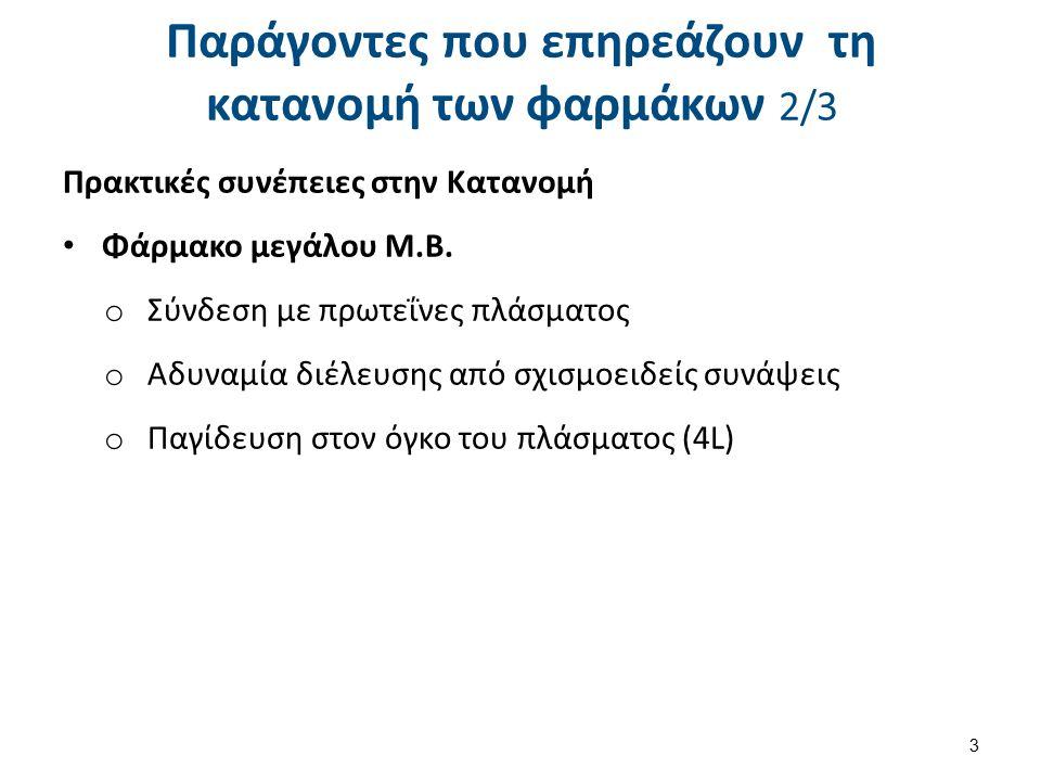 Φαινομενικός όγκος Κατανομής (Vd) 2/9 34