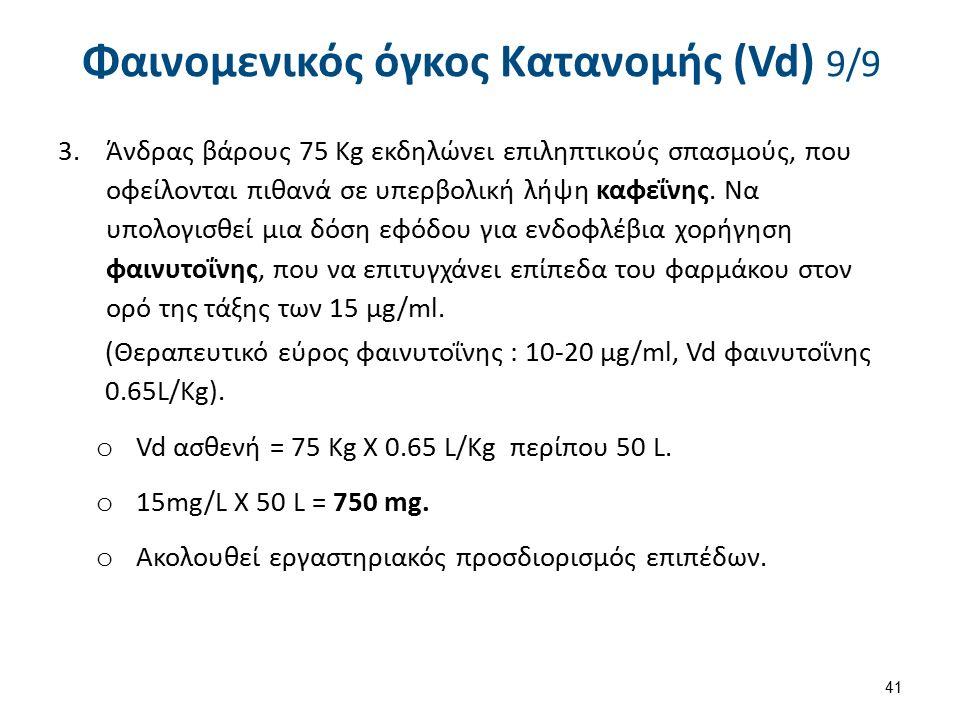 Φαινομενικός όγκος Κατανομής (Vd) 9/9 3.Άνδρας βάρους 75 Kg εκδηλώνει επιληπτικούς σπασμούς, που οφείλονται πιθανά σε υπερβολική λήψη καφεΐνης.