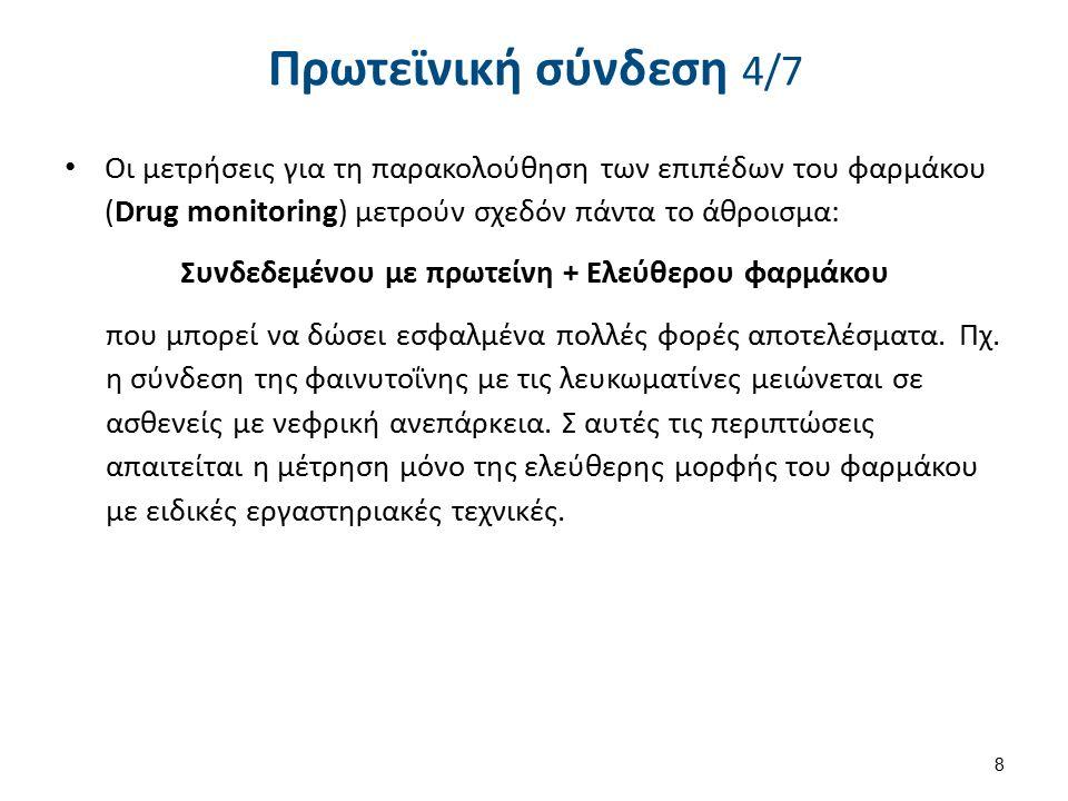 Φαινομενικός όγκος Κατανομής (Vd) 7/9 ΕΦΑΡΜΟΓΕΣ: 1.Η δόση εφόδου ενός φαρμάκου καθορίζεται από: a.Τη κάθαρση.