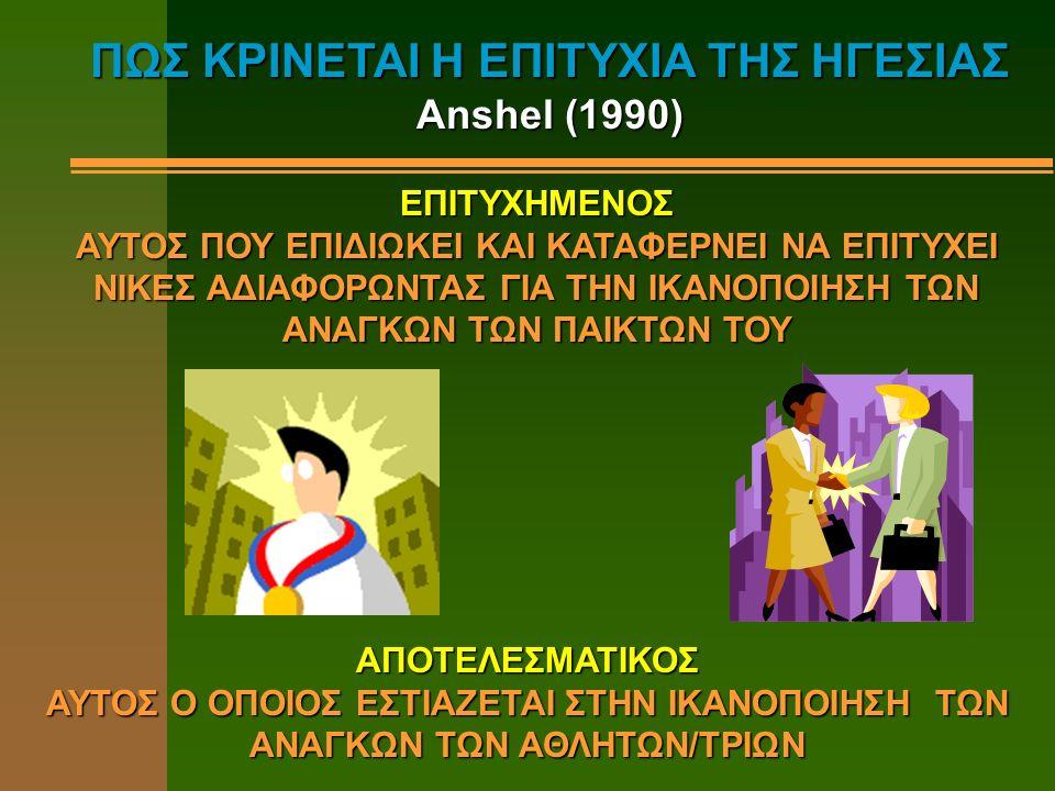 Ευθύνες του ηγέτη Να είναι αποτελεσµατικός ως προς την επίτευξη των στόχων της οµάδος 1) Να είναι αποτελεσµατικός ως προς την επίτευξη των στόχων της οµάδος 2) Νίκες 3) Αυξηµένη συµµετοχή 4) Να ικανοποιήσει τις ανάγκες και φιλοδοξίες του κάθε µέλους της οµάδας 5) Να αναπτύξει τον/την κάθε αθλητή/τρια 6) Να αναδείξει τους/τις αθλητές/τριες