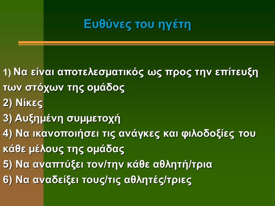 ΠΟΛΥΔΙΑΣΤΑΤΟ ΜΟΝΤΕΛΟ ΗΓΕΣΙΑΣ (Chelladurai, 1980) H αποτελεσματικότητα της ηγεσίας εξαρτάται τόσο από περιβαλλοντικούς παράγοντες (είδος αθλήματος), όσο και από διατομικούς παράγοντες (χαρακτηριστικά ηγέτη) ΤΡΕΙΣ ΑΛΛΗΛΟΕΞΑΡΤΩΜΕΝΟΙ ΠΑΡΑΓΟΝΤΕΣ ΚΑΘΟΡΙΖΟΥΝ ΤΗΝ ΑΠΟΤΕΛΕΣΜΑΤΙΚΟΤΗΤΑ ΤΗΣ ΗΓΕΣΙΑΣ: Α.
