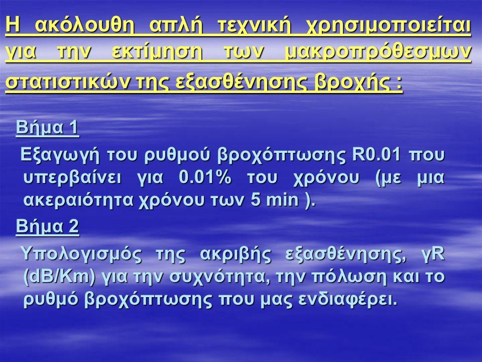 Η ακόλουθη απλή τεχνική χρησιμοποιείται για την εκτίμηση των μακροπρόθεσμων στατιστικών της εξασθένησης βροχής : Βήμα 1 Βήμα 1 Εξαγωγή του ρυθμού βροχόπτωσης R0.01 που υπερβαίνει για 0.01% του χρόνου (με μια ακεραιότητα χρόνου των 5 min ).