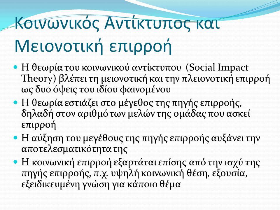 Κοινωνικός Αντίκτυπος και Μειονοτική επιρροή Η θεωρία του κοινωνικού αντίκτυπου (Social Impact Theory) βλέπει τη μειονοτική και την πλειονοτική επιρροή ως δυο όψεις του ιδίου φαινομένου Η θεωρία εστιάζει στο μέγεθος της πηγής επιρροής, δηλαδή στον αριθμό των μελών της ομάδας που ασκεί επιρροή Η αύξηση του μεγέθους της πηγής επιρροής αυξάνει την αποτελεσματικότητα της Η κοινωνική επιρροή εξαρτάται επίσης από την ισχύ της πηγής επιρροής, π.χ.