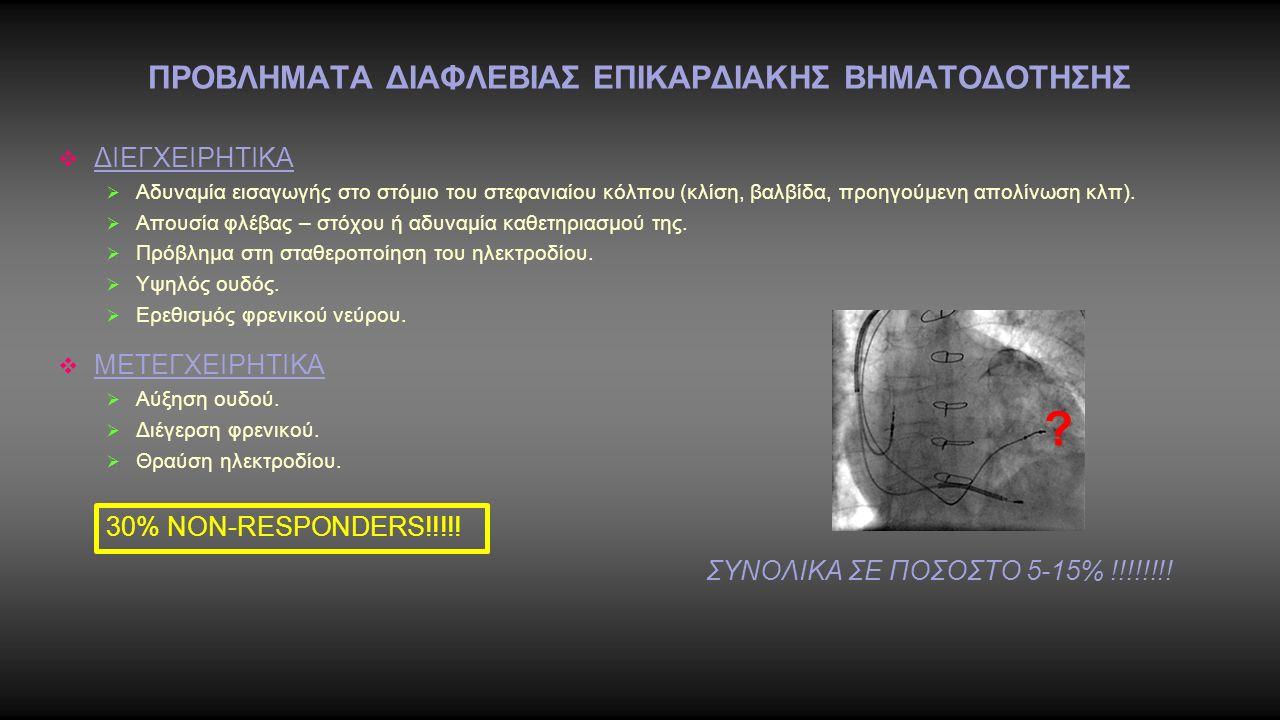 ΜΕΜΟΝΩΜΕΝΗ ΑΡΙΣΤΕΡΗ ΕΠΙΚΑΡΔΙΑΚΗ ΒΗΜΑΤΟΔΟΤΗΣΗ VS ΑΜΦΙΚΟΙΛΙΑΚΗΣ ΒΗΜΑΤΟΔΟΤΗΣΗΣ LOLA ROSE STUDY – 18 pts EUROPACE 2007;9:862-868.