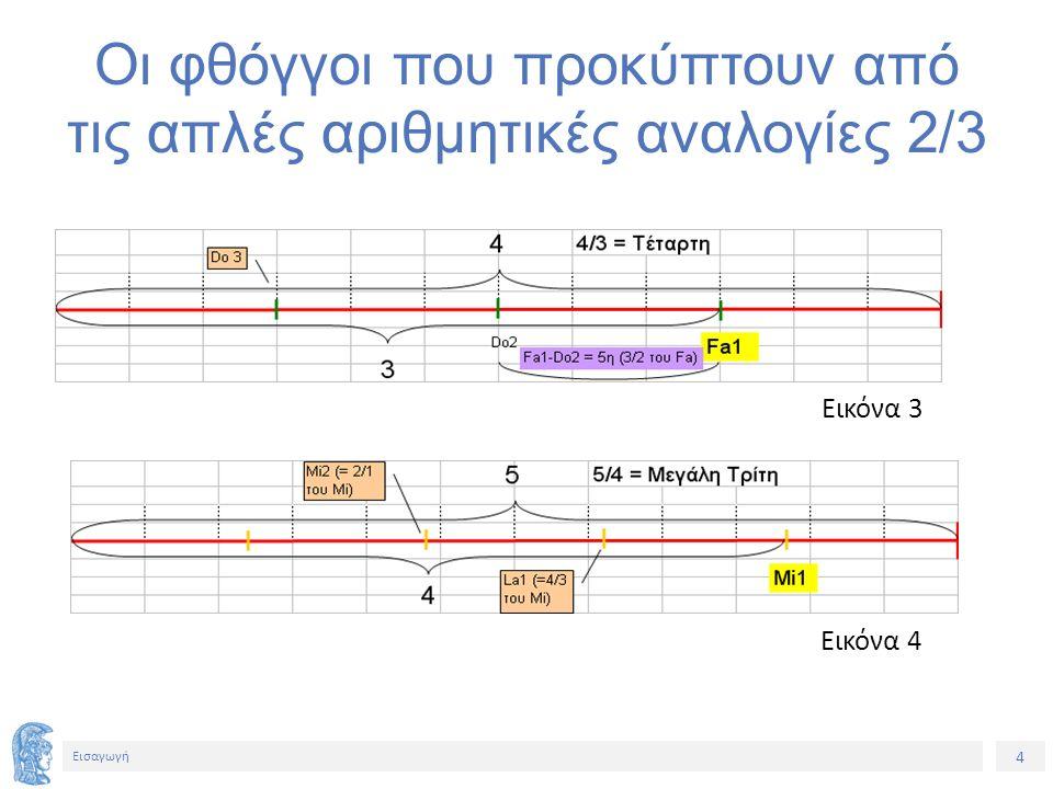 5 Εισαγωγή Οι φθόγγοι που προκύπτουν από τις απλές αριθμητικές αναλογίες 3/3 Εικόνα 5