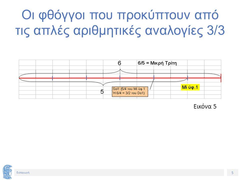 6 Εισαγωγή Η παραγωγή της φυσικής κλίμακας Εικόνα 6