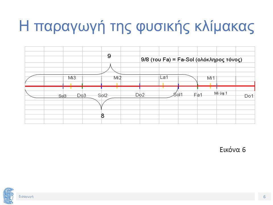 17 Εισαγωγή Οι αρμονικές ως βασικές Υπάρχουν τεχνικές που επιτρέπουν την αχρήστευση της βασικής (1 ης )συχνότητας – (π.χ.