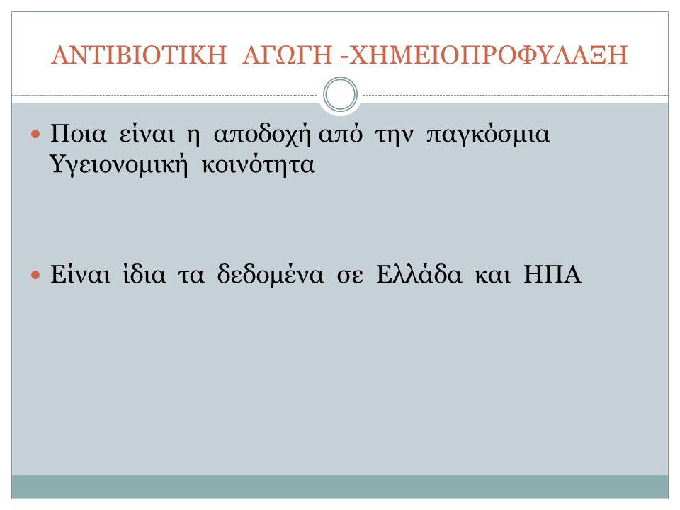 ΑΝΤΙΒΙΟΤΙΚΗ ΑΓΩΓΗ -ΧΗΜΕΙΟΠΡΟΦΥΛΑΞΗ Ποια είναι η αποδοχή από την παγκόσμια Υγειονομική κοινότητα Είναι ίδια τα δεδομένα σε Ελλάδα και ΗΠΑ