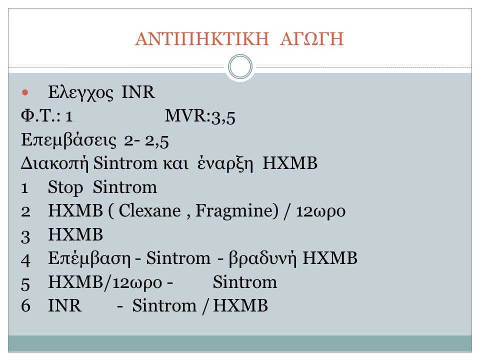 ΑΝΤΙΠΗΚΤΙΚΗ ΑΓΩΓΗ Ελεγχος INR Φ.Τ.: 1MVR:3,5 Επεμβάσεις 2- 2,5 Διακοπή Sintrom και έναρξη ΗΧΜΒ 1Stop Sintrom 2HXMB ( Clexane, Fragmine) / 12ωρο 3HXMB 4Επέμβαση - Sintrom - βραδυνή HXMB 5HXMB/12ωρο -Sintrom 6INR- Sintrom /HXMB