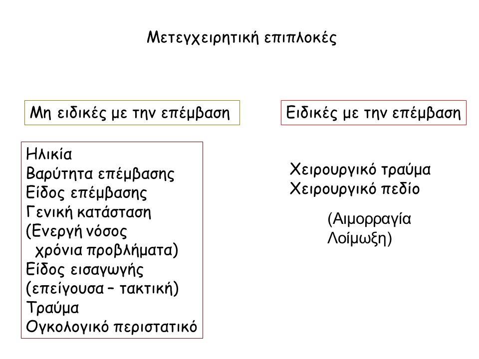 Μετεγχειρητική επιπλοκές Μη ειδικές με την επέμβασηΕιδικές με την επέμβαση Ηλικία Βαρύτητα επέμβασης Είδος επέμβασης Γενική κατάσταση (Ενεργή νόσος χρ
