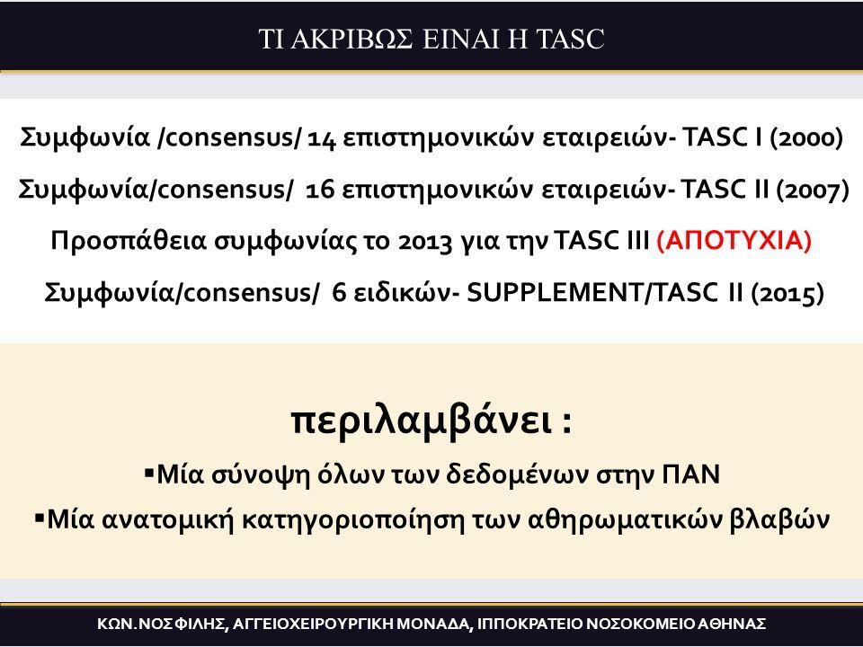 Συμφωνία /consensus/ 14 επιστημονικών εταιρειών- TASC I (2000) Συμφωνία/consensus/ 16 επιστημονικών εταιρειών- TASC II (2007) Προσπάθεια συμφωνίας το 2013 για την TASC III (ΑΠΟΤΥΧΙΑ) Συμφωνία/consensus/ 6 ειδικών- SUPPLEMENT/TASC II (2015) περιλαμβάνει :  Μία σύνοψη όλων των δεδομένων στην ΠΑΝ  Μία ανατομική κατηγοριοποίηση των αθηρωματικών βλαβών ΚΩΝ.ΝΟΣ ΦΙΛΗΣ, ΑΓΓΕΙΟΧΕΙΡΟΥΡΓΙΚΗ ΜΟΝΑΔΑ, ΙΠΠΟΚΡΑΤΕΙΟ ΝΟΣΟΚΟΜΕΙΟ ΑΘΗΝΑΣ ΤΙ ΑΚΡΙΒΩΣ ΕΙΝΑΙ Η TASC