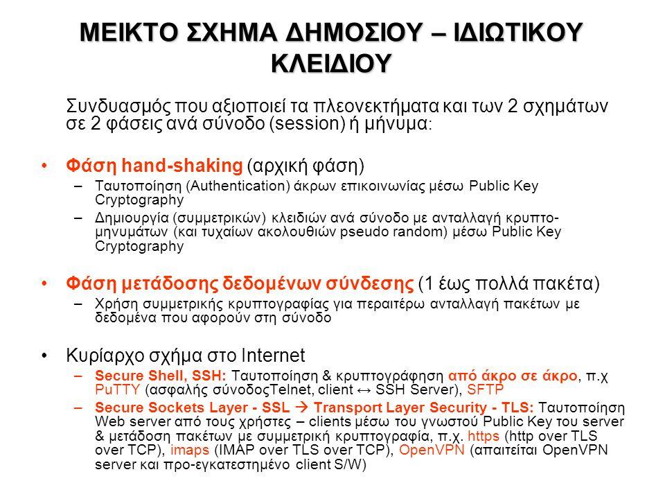 ΜΕΙΚΤΟ ΣΧΗΜΑ ΔΗΜΟΣΙΟΥ – ΙΔΙΩΤΙΚΟΥ ΚΛΕΙΔΙΟΥ Συνδυασμός που αξιοποιεί τα πλεονεκτήματα και των 2 σχημάτων σε 2 φάσεις ανά σύνοδο (session) ή μήνυμα : Φάση hand-shaking (αρχική φάση) –Ταυτοποίηση (Authentication) άκρων επικοινωνίας μέσω Public Key Cryptography –Δημιουργία (συμμετρικών) κλειδιών ανά σύνοδο με ανταλλαγή κρυπτο- μηνυμάτων (και τυχαίων ακολουθιών pseudo random) μέσω Public Key Cryptography Φάση μετάδοσης δεδομένων σύνδεσης (1 έως πολλά πακέτα) –Χρήση συμμετρικής κρυπτογραφίας για περαιτέρω ανταλλαγή πακέτων με δεδομένα που αφορούν στη σύνοδο Κυρίαρχο σχήμα στο Internet –Secure Shell, SSH: Ταυτοποίηση & κρυπτογράφηση από άκρο σε άκρο, π.χ PuTTY (ασφαλής σύνοδοςTelnet, client ↔ SSH Server), SFTP –Secure Sockets Layer - SSL  Transport Layer Security - TLS: Ταυτοποίηση Web server από τους χρήστες – clients μέσω του γνωστού Public Key του server & μετάδοση πακέτων με συμμετρική κρυπτογραφία, π.χ.