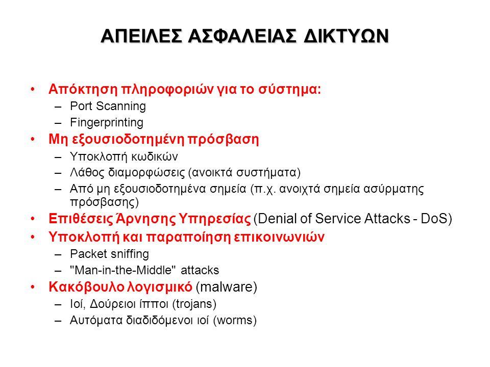 ΑΠΕΙΛΕΣ ΑΣΦΑΛΕΙΑΣ ΔΙΚΤΥΩΝ Απόκτηση πληροφοριών για το σύστημα: –Port Scanning –Fingerprinting Μη εξουσιοδοτημένη πρόσβαση –Υποκλοπή κωδικών –Λάθος διαμορφώσεις (ανοικτά συστήματα) –Από μη εξουσιοδοτημένα σημεία (π.χ.