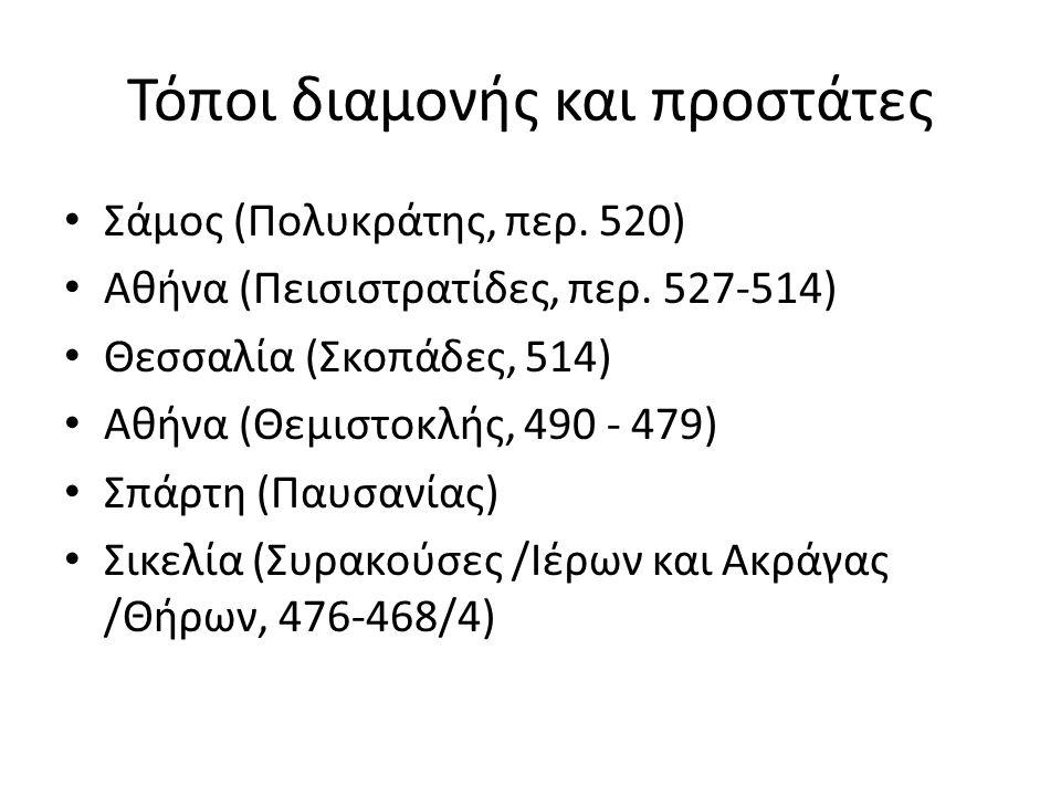 Τόποι διαμονής και προστάτες Σάμος (Πολυκράτης, περ. 520) Αθήνα (Πεισιστρατίδες, περ. 527-514) Θεσσαλία (Σκοπάδες, 514) Αθήνα (Θεμιστοκλής, 490 - 479)