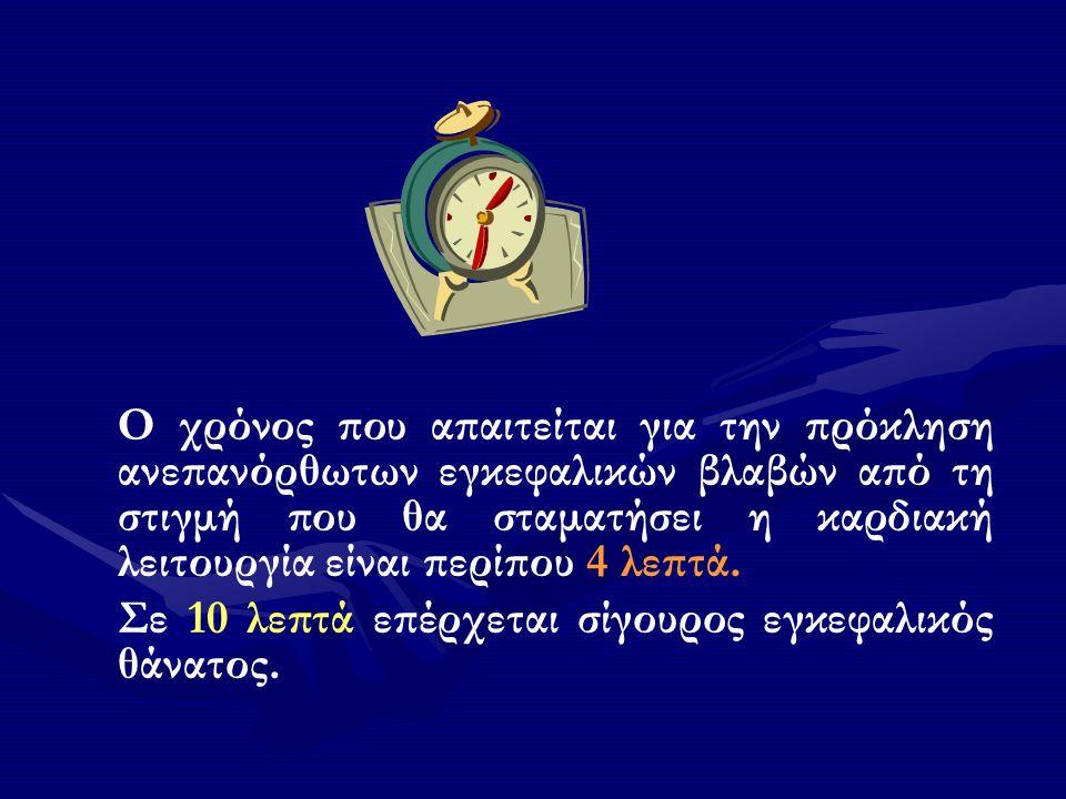 Ο χρόνος που απαιτείται για την πρόκληση ανεπανόρθωτων εγκεφαλικών βλαβών από τη στιγμή που θα σταματήσει η καρδιακή λειτουργία είναι περίπου 4 λεπτά.