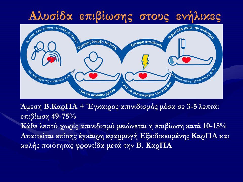 Αλυσίδα επιβίωσης στους ενήλικες Άμεση Β.ΚαρΠΑ + Έγκαιρος απινιδισμός μέσα σε 3-5 λεπτά: επιβίωση 49-75% Κάθε λεπτό χωρίς απινιδισμό μειώνεται η επιβίωση κατά 10-15% Απαιτείται επίσης έγκαιρη εφαρμογή Εξειδικευμένης ΚαρΠΑ και καλής ποιότητας φροντίδα μετά την Β.